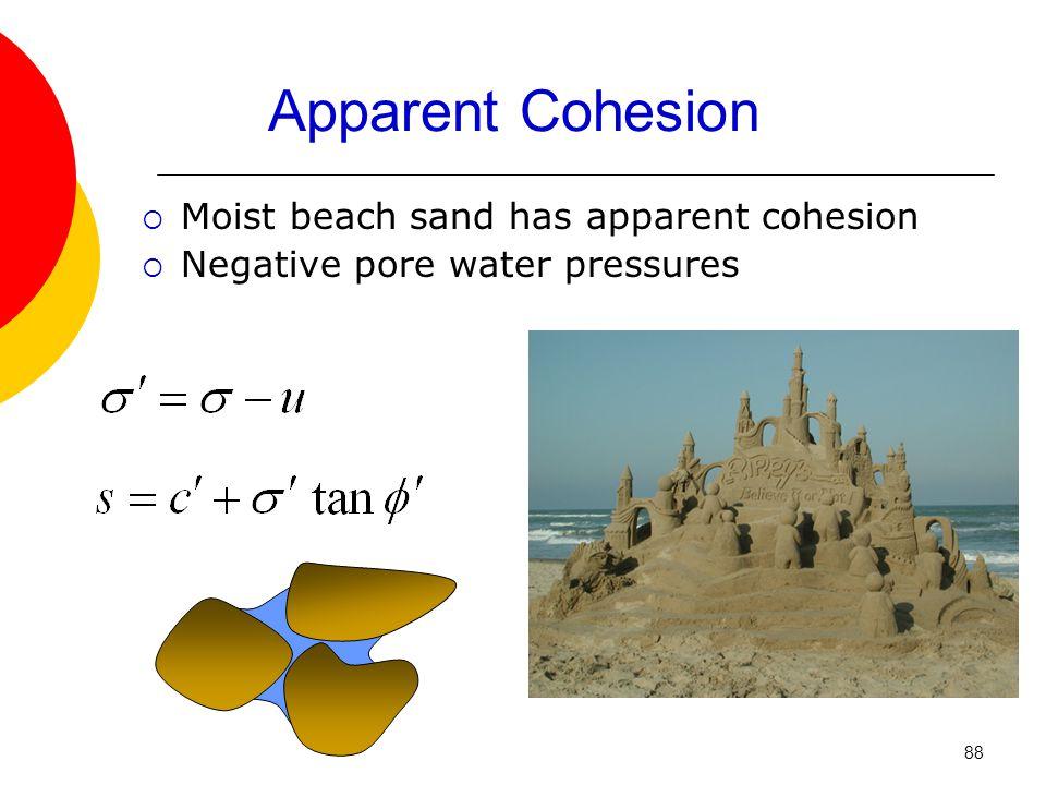  Moist beach sand has apparent cohesion  Negative pore water pressures Apparent Cohesion 88
