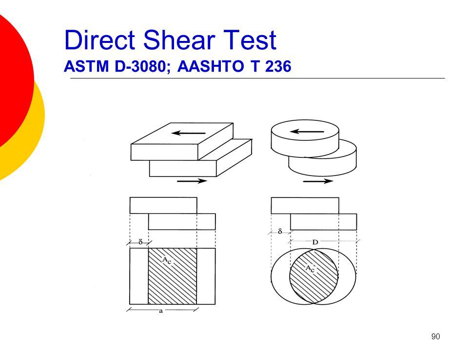 Direct Shear Test ASTM D-3080; AASHTO T 236 90