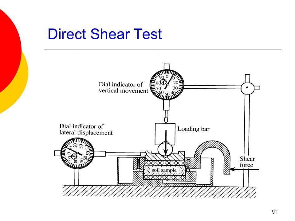 Direct Shear Test 91