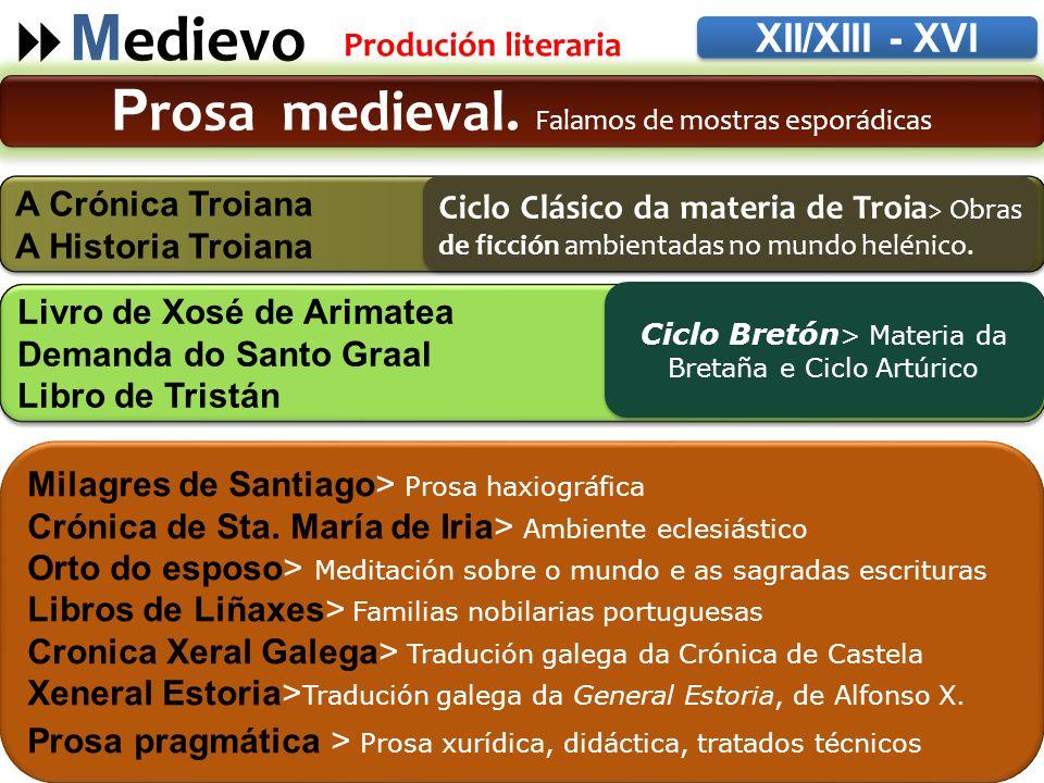  M edievo XII/XIII - XVI Produción literaria P rosa medieval.