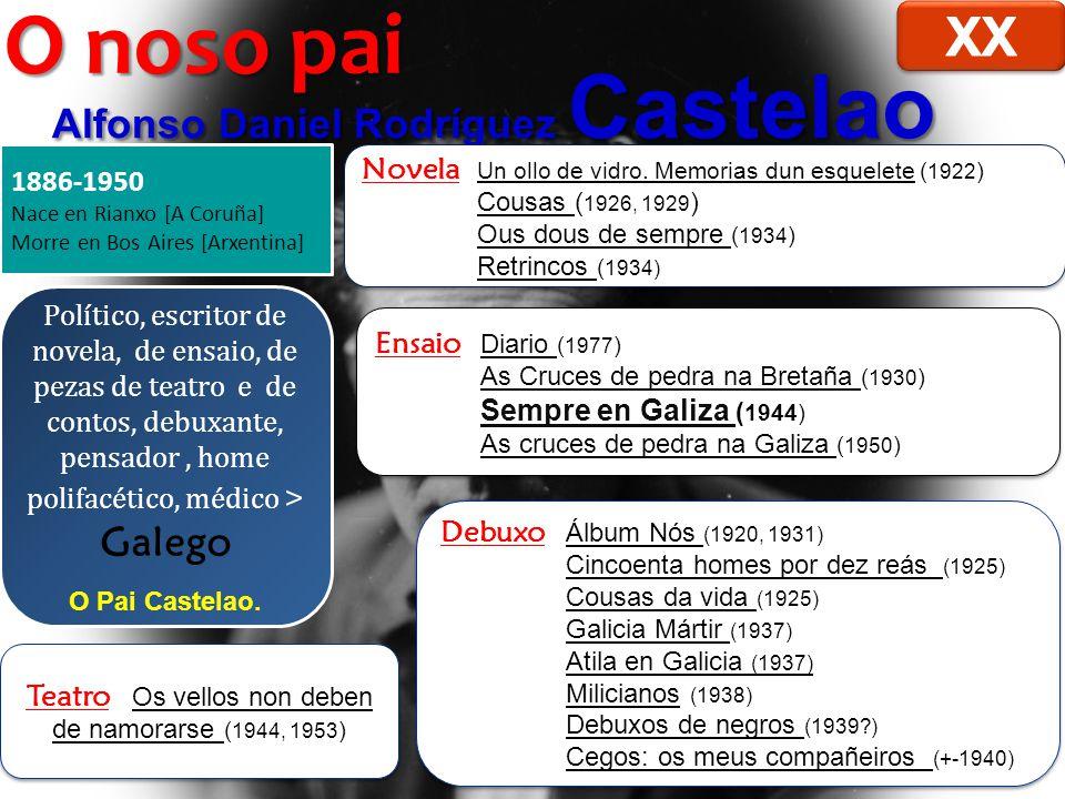 Teatro Os vellos non deben de namorarse ( 1944, 1953 ) Debuxo Álbum Nós (1920, 1931) Cincoenta homes por dez reás (1925) Cousas da vida (1925) Galicia Mártir (1937) Atila en Galicia (1937) Milicianos (1938) Debuxos de negros (1939?) Cegos: os meus compañeiros (+-1940) Debuxo Álbum Nós (1920, 1931) Cincoenta homes por dez reás (1925) Cousas da vida (1925) Galicia Mártir (1937) Atila en Galicia (1937) Milicianos (1938) Debuxos de negros (1939?) Cegos: os meus compañeiros (+-1940) Ensaio Diario ( 1977 ) As Cruces de pedra na Bretaña ( 1930 ) Sempre en Galiza ( 1944) As cruces de pedra na Galiza ( 1950 ) Ensaio Diario ( 1977 ) As Cruces de pedra na Bretaña ( 1930 ) Sempre en Galiza ( 1944) As cruces de pedra na Galiza ( 1950 ) 1886-1950 Nace en Rianxo [A Coruña] Morre en Bos Aires [Arxentina] Político, escritor de novela, de ensaio, de pezas de teatro e de contos, debuxante, pensador, home polifacético, médico > Galego O Pai Castelao.
