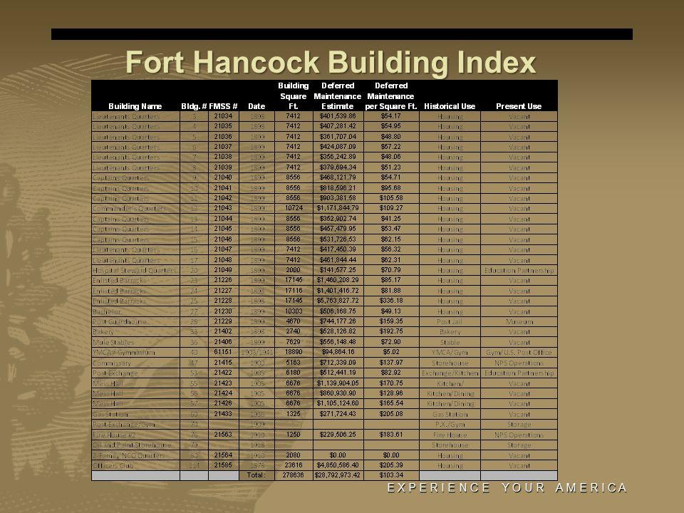 Fort Hancock Building Index
