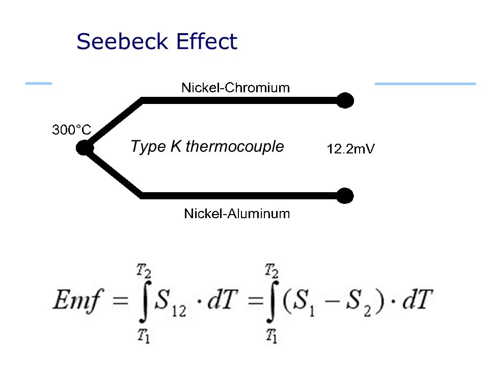 Seebeck Effect Type K thermocouple