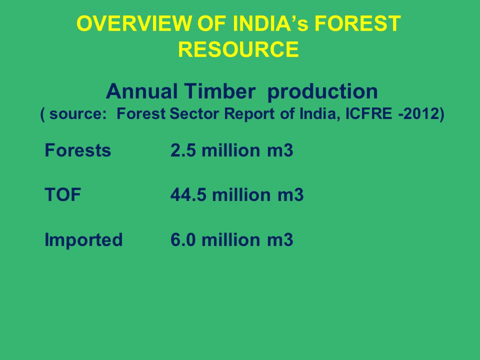 OVERVIEW OF INDIA's FOREST RESOURCE Annual Timber production ( source: Forest Sector Report of India, ICFRE -2012) Forests2.5 million m3 TOF44.5 milli