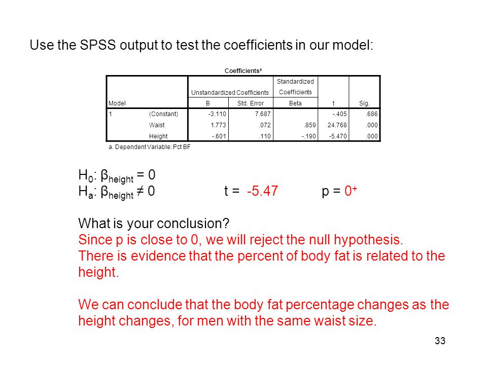 Use the SPSS output to test the coefficients in our model: H 0 : β waist = 0 H a : β waist ≠ 0t = p = What is your conclusion.