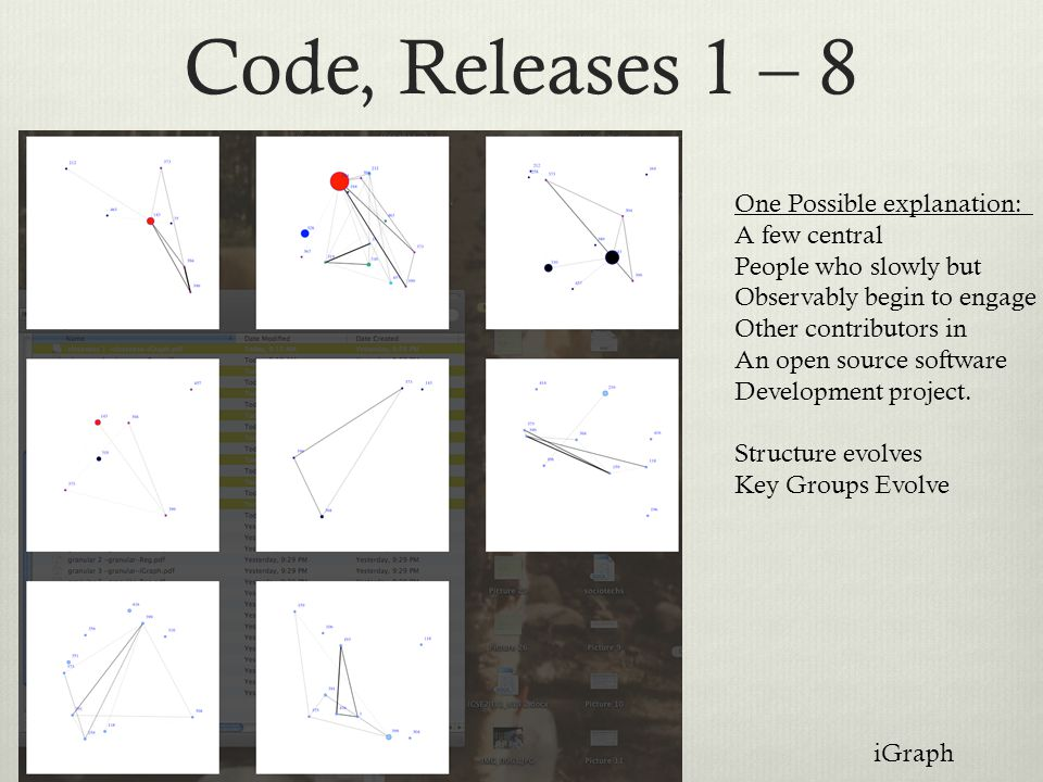 Code, Releases 1 – 8 One Possible explanation: A few central People who slowly but Observably begin to engage Other contributors in An open source software Development project.