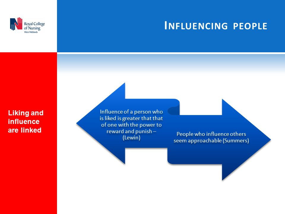 I NFLUENCING PEOPLE Influence of a person who is liked is greater that that of one with the power to reward and punish – (Lewin) People who influence others seem approachable (Summers) Liking and influence are linked