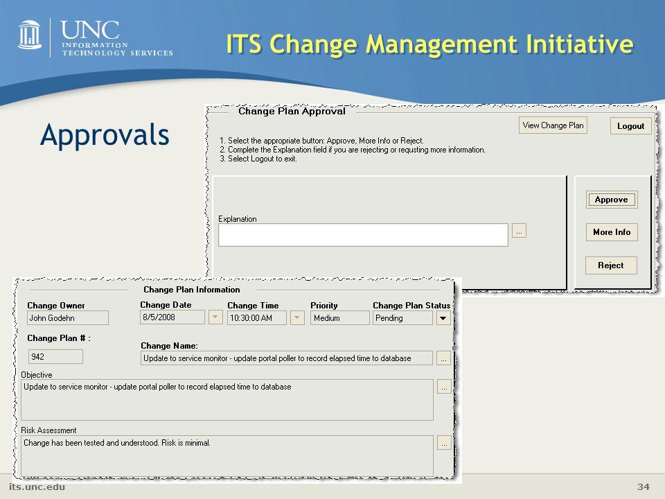 its.unc.edu 34 ITS Change Management Initiative Approvals