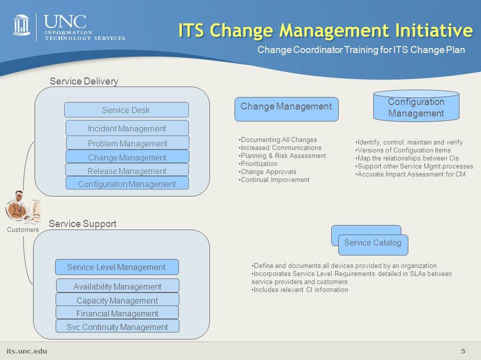 its.unc.edu 5 ITS Change Management Initiative Incident Management Problem Management Change Management Configuration Management Release Management Se