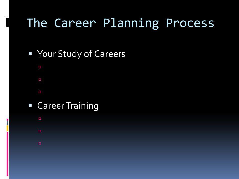 Vocab  Occupation –  Career –  Career Planning –
