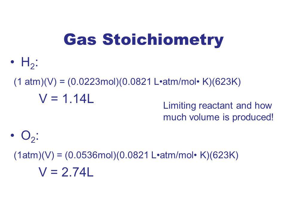 Gas Stoichiometry H 2 : (1 atm)(V) = (0.0223mol)(0.0821 Latm/mol K)(623K) V = 1.14L O 2 : (1atm)(V) = (0.0536mol)(0.0821 Latm/mol K)(623K) V = 2.74L L