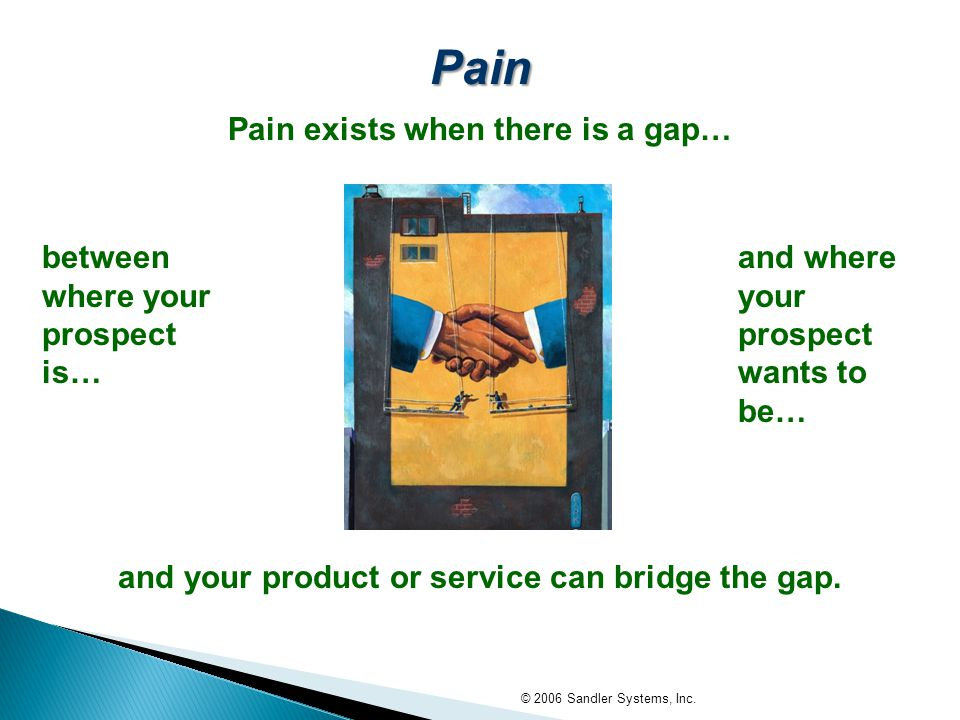 © 2006 Sandler Systems, Inc. Pain between where your prospect is… Pain exists when there is a gap… and where your prospect wants to be… and your produ