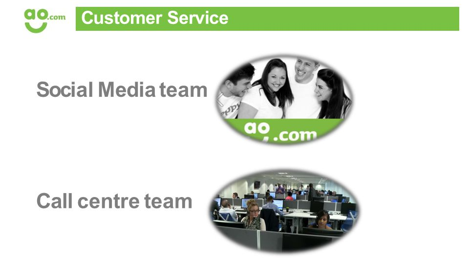 Customer Service Social Media team Call centre team