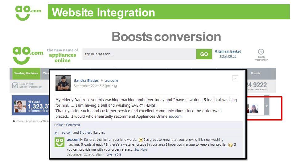 Website Integration Boosts conversion