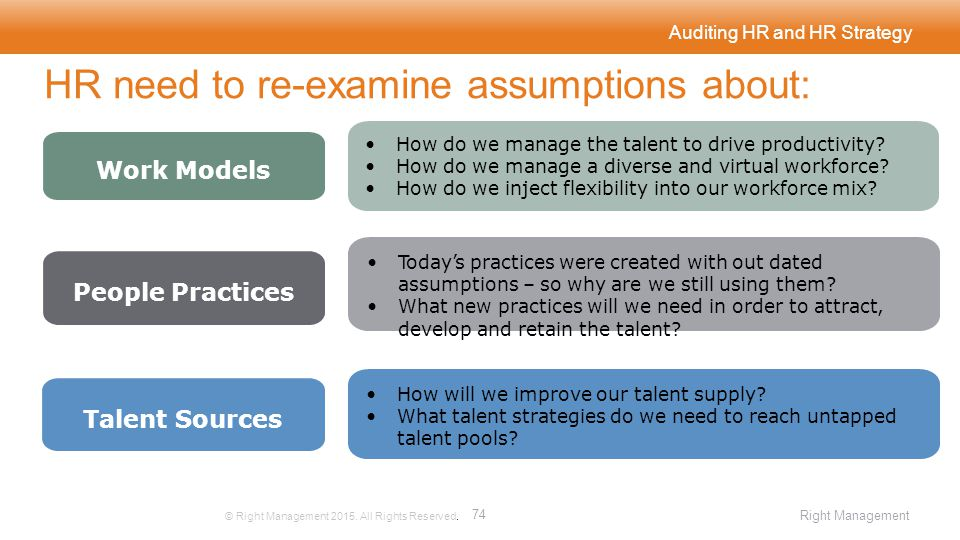Auditing HR and HR Strategy HR need to re-examine assumptions about: Talent Sources Today's practices were created with out dated assumptions – so why are we still using them.