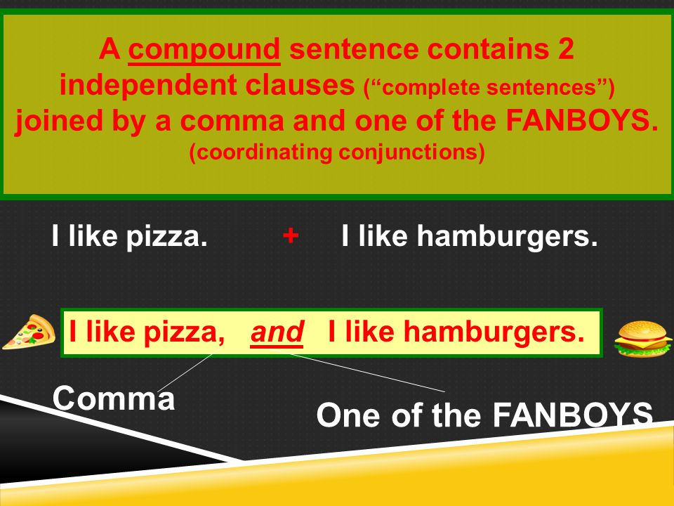 A compound sentence contains 2 independent clauses ( complete sentences ) joined by a comma and one of the FANBOYS.