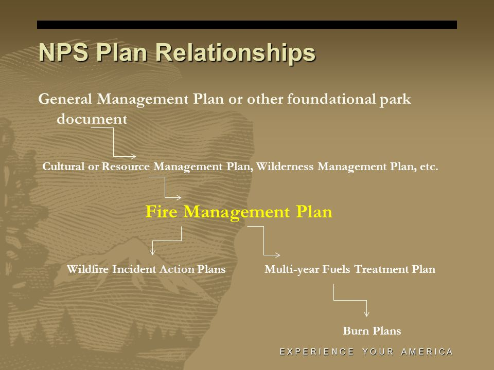 NPS Plan Relationships General Management Plan or other foundational park document E X P E R I E N C E Y O U R A M E R I C A Cultural or Resource Management Plan, Wilderness Management Plan, etc.