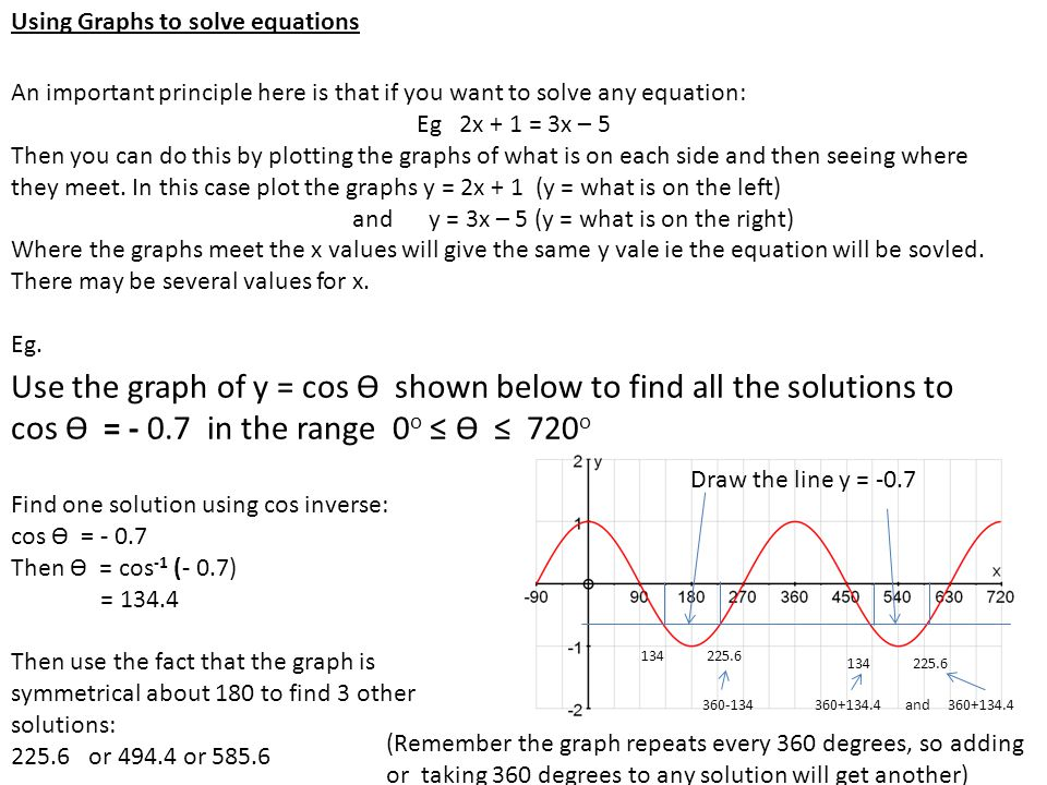 Using Graphs to solve equations An important principle here is that if you want to solve any equation: Eg 2x + 1 = 3x – 5 Then you can do this by plot