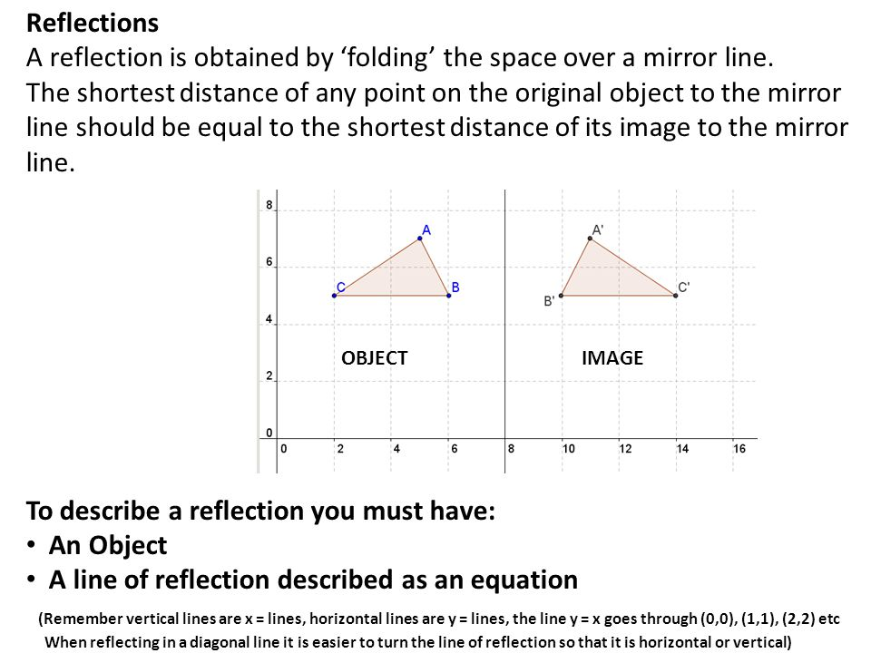 Reflections A reflection is obtained by 'folding' the space over a mirror line. The shortest distance of any point on the original object to the mirro