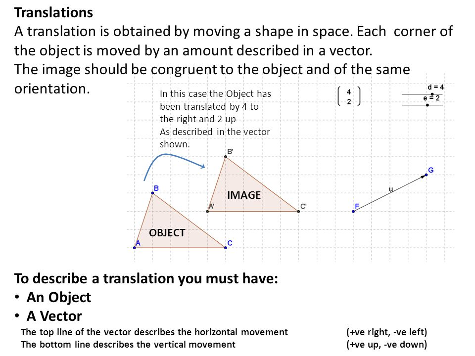Translations A translation is obtained by moving a shape in space. Each corner of the object is moved by an amount described in a vector. The image sh