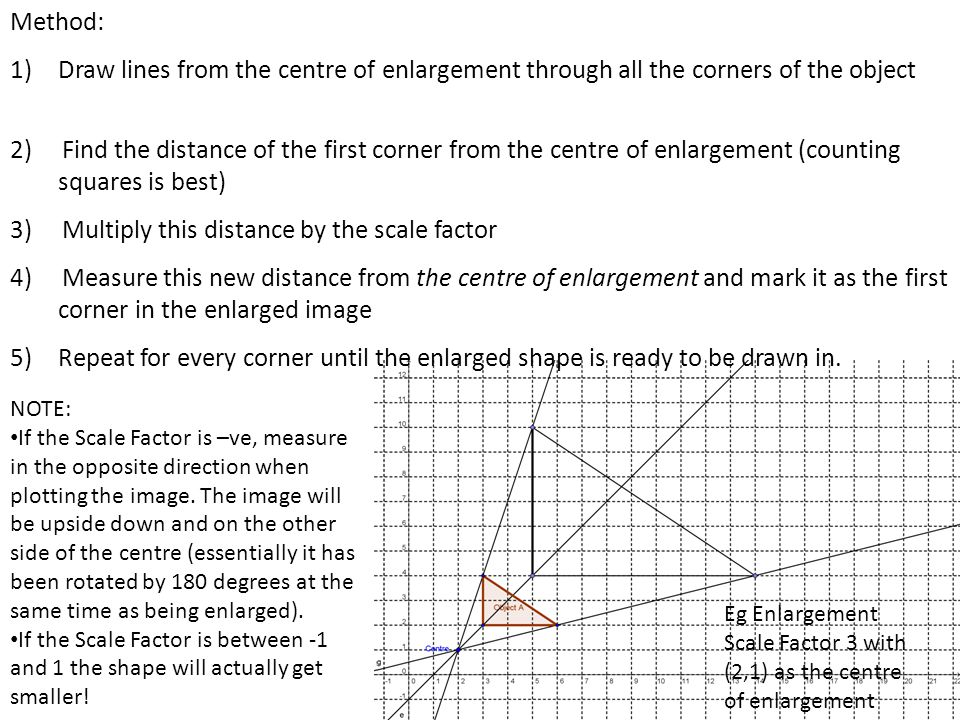 Method: 1)Draw lines from the centre of enlargement through all the corners of the object 2) Find the distance of the first corner from the centre of