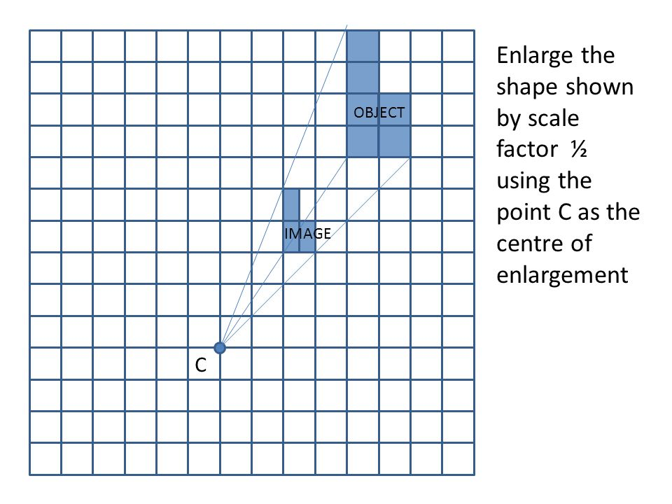 Enlarge the shape shown by scale factor ½ using the point C as the centre of enlargement C OBJECT IMAGE
