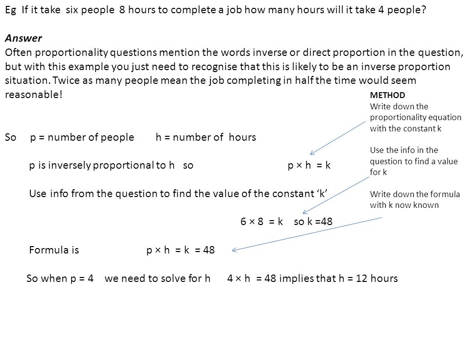 Eg If it take six people 8 hours to complete a job how many hours will it take 4 people? Answer Often proportionality questions mention the words inve