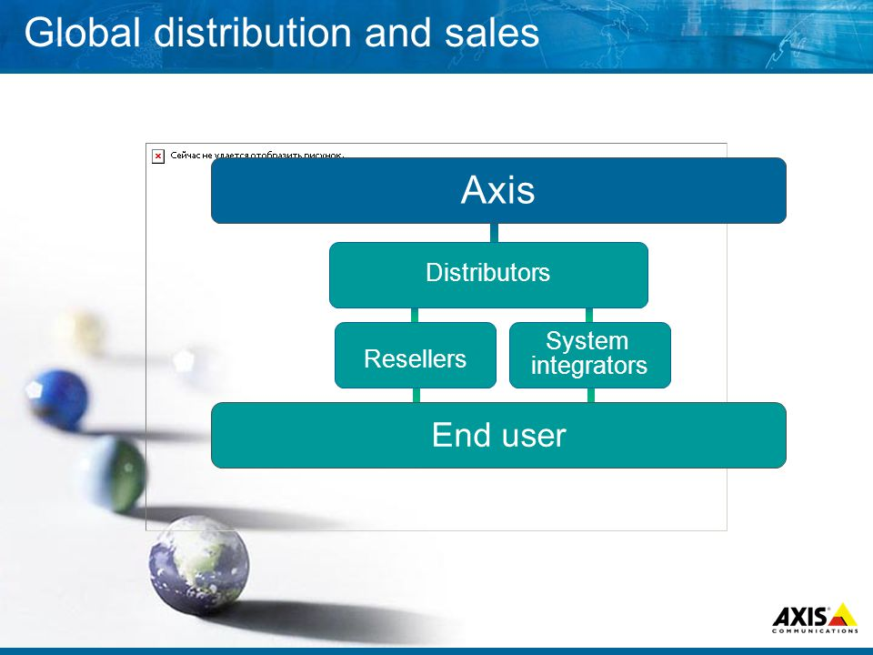 Global distribution and sales Axis Resellers System integrators End user Distributors