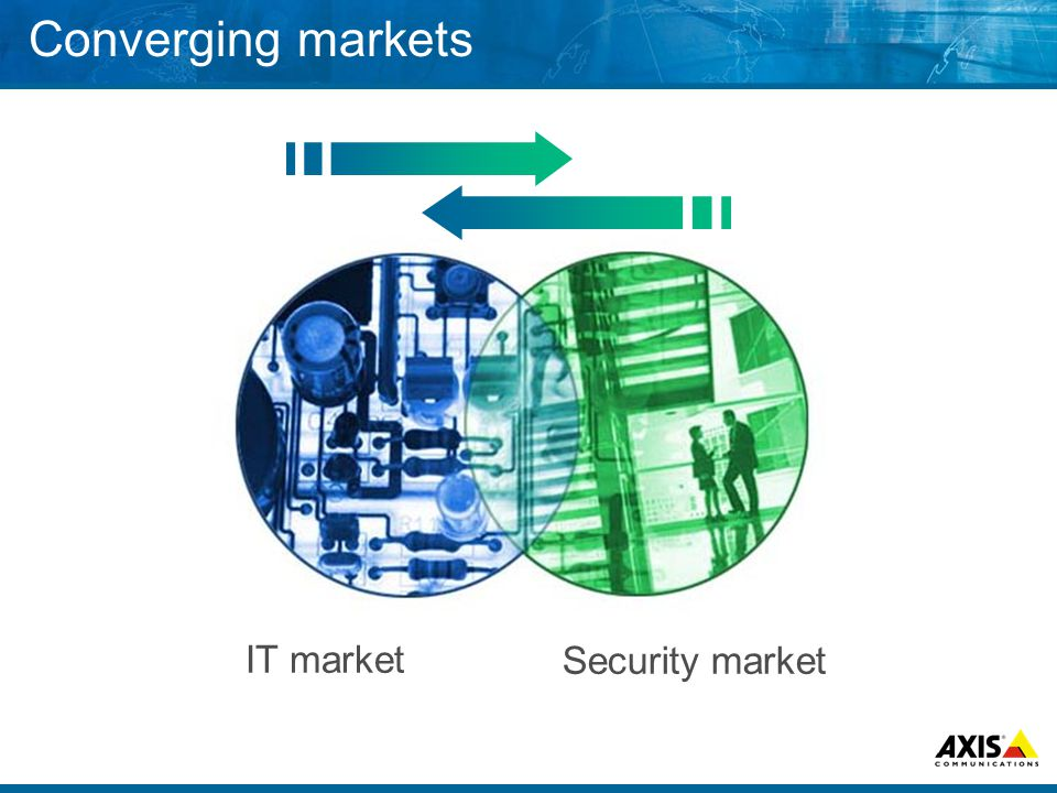 Security market IT market Converging markets