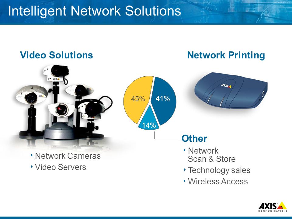 Intelligent Network Solutions Video Solutions  Network Cameras  Video Servers 45% 41% 14% Network Printing Other  Network Scan & Store  Technology sales  Wireless Access