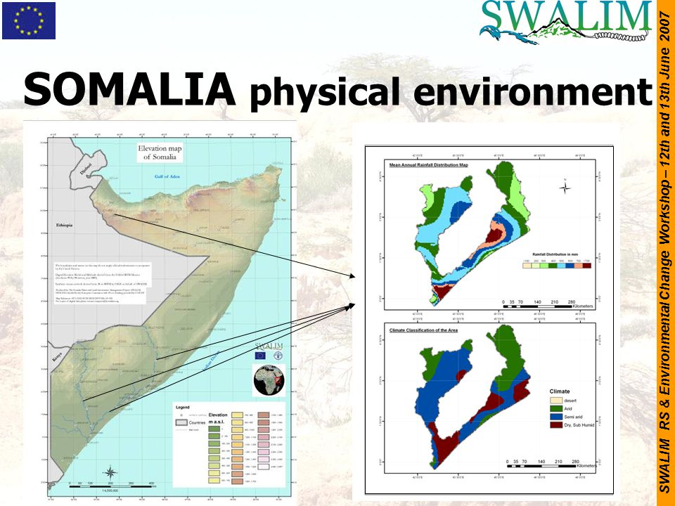 SWALIM RS & Environmental Change Workshop – 12th and 13th June 2007 SOMALIA physical environment