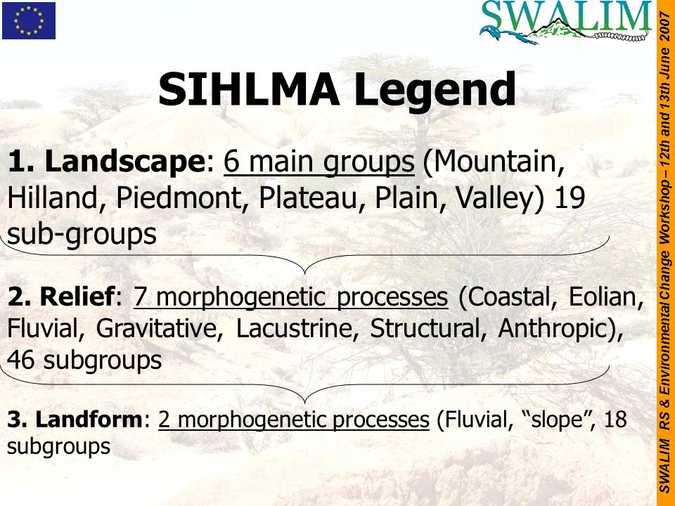SIHLMA Legend 1. Landscape: 6 main groups (Mountain, Hilland, Piedmont, Plateau, Plain, Valley) 19 sub-groups 2. Relief: 7 morphogenetic processes (Co