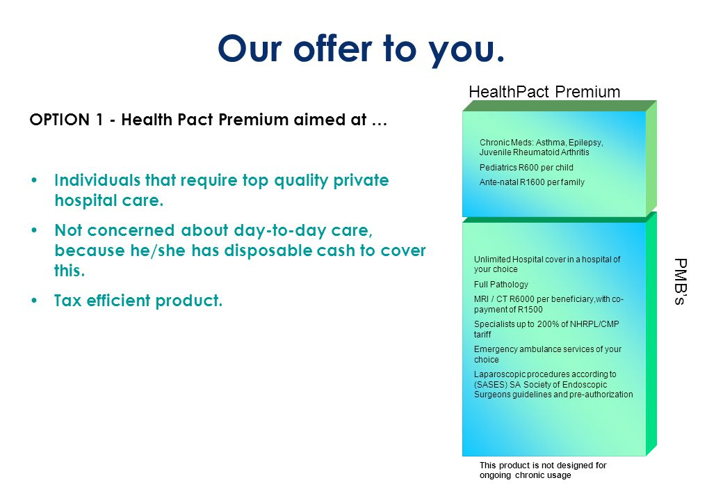 OPTION 1 - Health Pact Premium aimed at … Individuals that require top quality private hospital care.