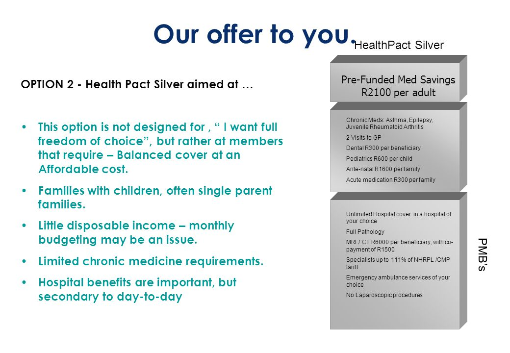 OPTION 2 - Health Pact Silver aimed at … This option is not designed for, I want full freedom of choice , but rather at members that require – Balanced cover at an Affordable cost.