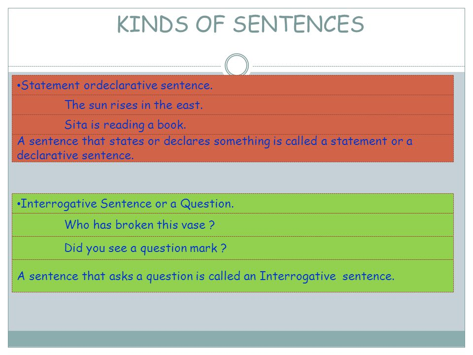 KINDS OF SENTENCES Statement ordeclarative sentence. The sun rises in the east. Sita is reading a book. A sentence that states or declares something i