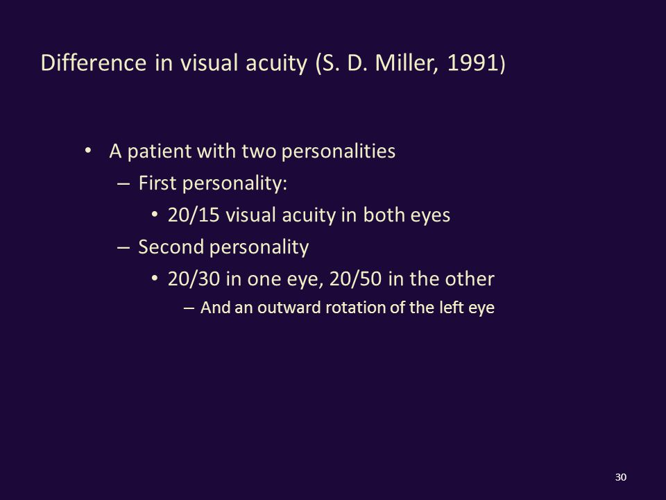 Difference in visual acuity (S. D.