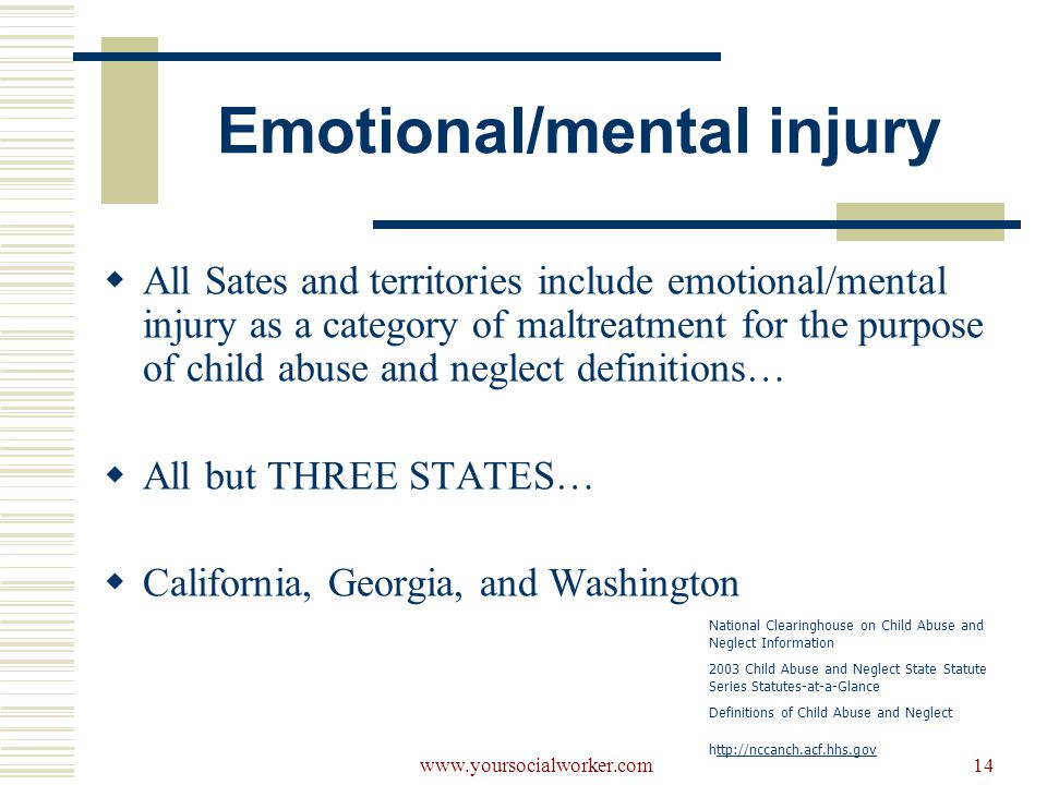 www.yoursocialworker.com14 Emotional/mental injury  All Sates and territories include emotional/mental injury as a category of maltreatment for the purpose of child abuse and neglect definitions…  All but THREE STATES…  California, Georgia, and Washington National Clearinghouse on Child Abuse and Neglect Information 2003 Child Abuse and Neglect State Statute Series Statutes-at-a-Glance Definitions of Child Abuse and Neglect http://nccanch.acf.hhs.govttp://nccanch.acf.hhs.gov