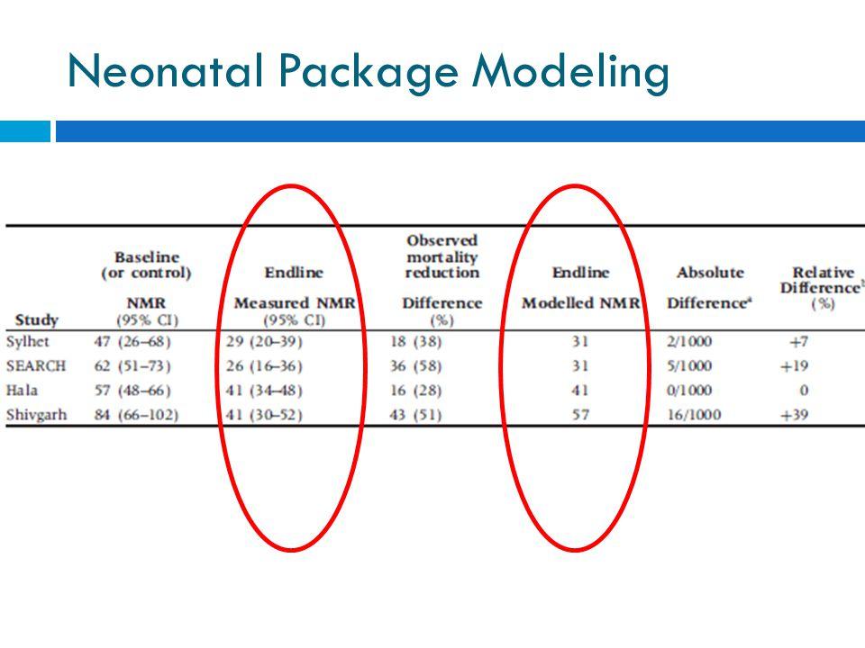 Neonatal Package Modeling