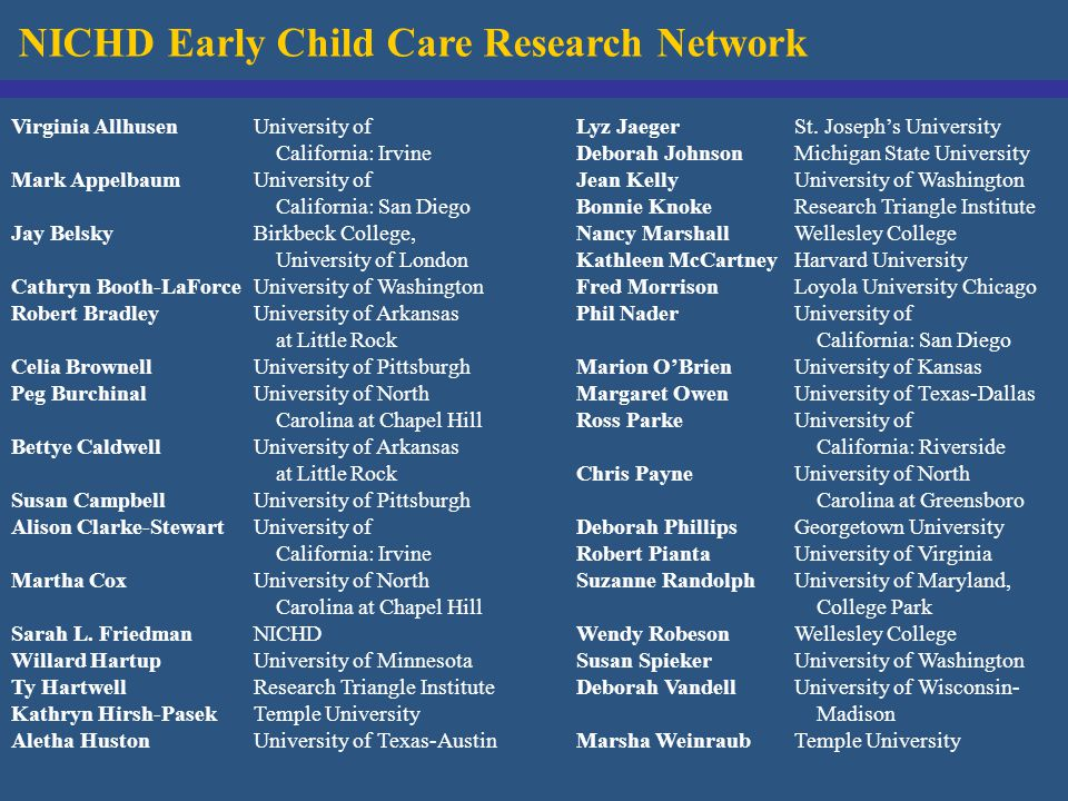 NICHD Early Child Care Research Network Virginia Allhusen Mark Appelbaum Jay Belsky Cathryn Booth-LaForce Robert Bradley Celia Brownell Peg Burchinal Bettye Caldwell Susan Campbell Alison Clarke-Stewart Martha Cox Sarah L.