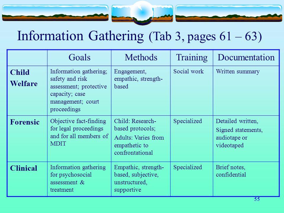 55 GoalsMethodsTrainingDocumentation Child Welfare Information gathering; safety and risk assessment; protective capacity; case management; court proc