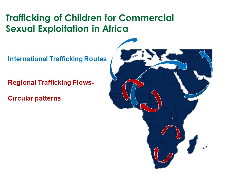 Trafficking of Children for Commercial Sexual Exploitation in Africa International Trafficking Routes Regional Trafficking Flows- Circular patterns