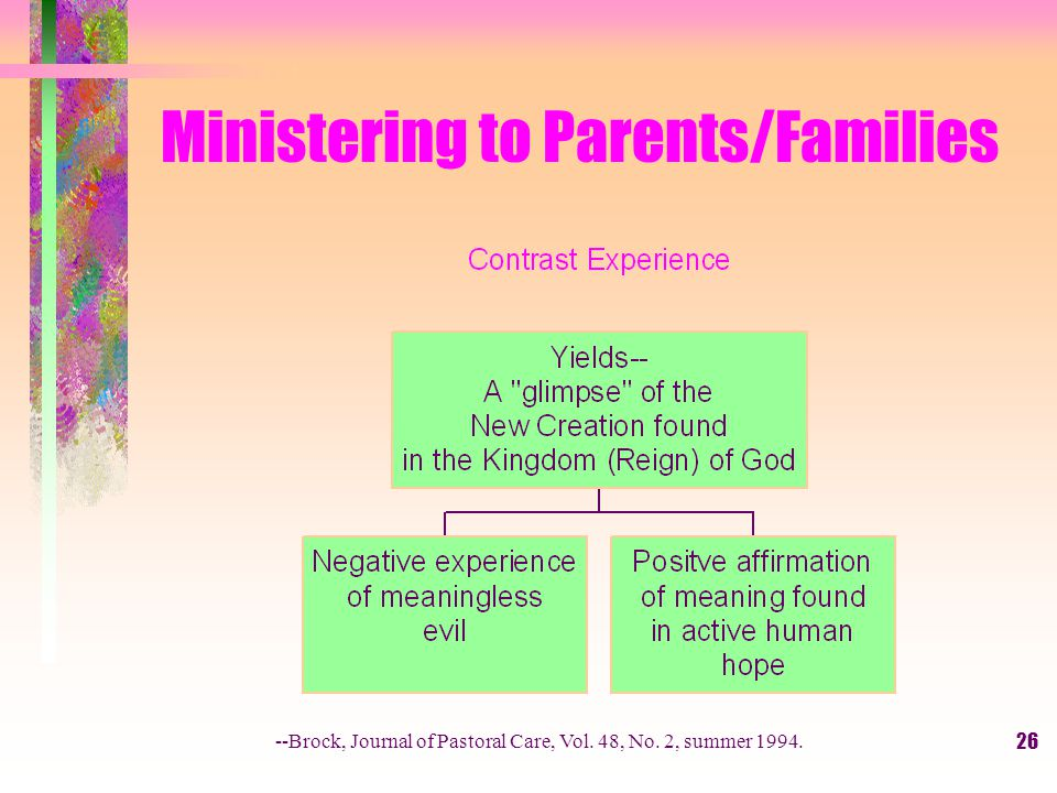 26 Ministering to Parents/Families --Brock, Journal of Pastoral Care, Vol. 48, No. 2, summer 1994.