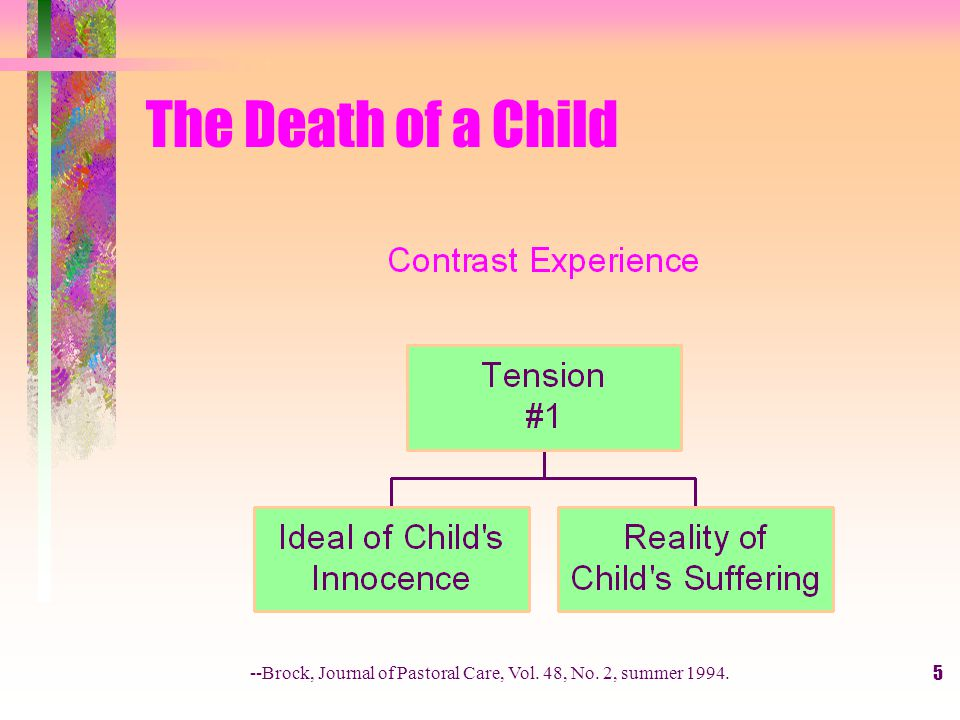 5 The Death of a Child --Brock, Journal of Pastoral Care, Vol. 48, No. 2, summer 1994.