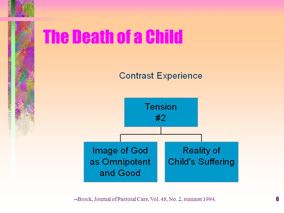 6 The Death of a Child --Brock, Journal of Pastoral Care, Vol. 48, No. 2, summer 1994.