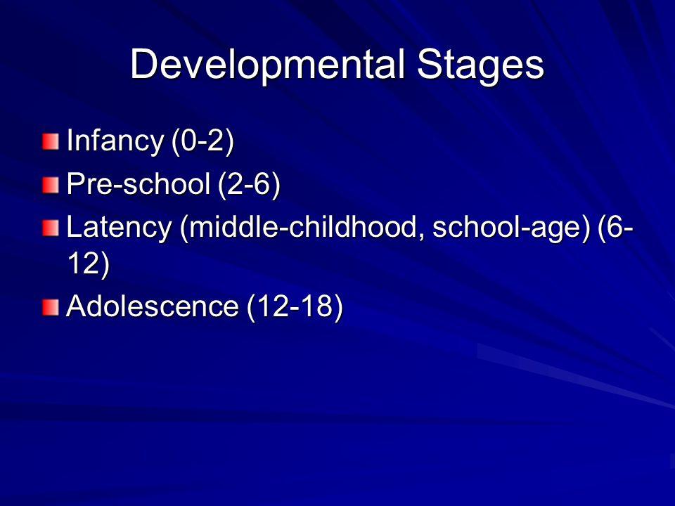 Developmental Stages Infancy (0-2) Pre-school (2-6) Latency (middle-childhood, school-age) (6- 12) Adolescence (12-18)