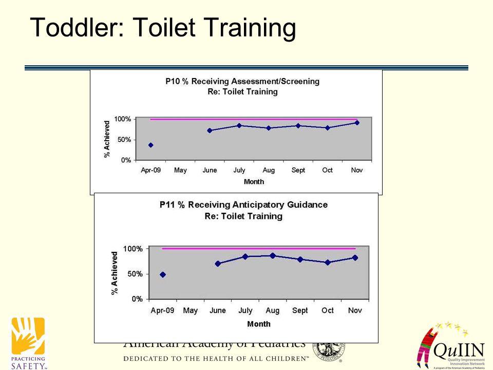Toddler: Toilet Training