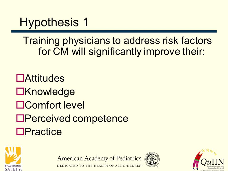 Hypothesis 1 Training physicians to address risk factors for CM will significantly improve their:  Attitudes  Knowledge  Comfort level  Perceived competence  Practice