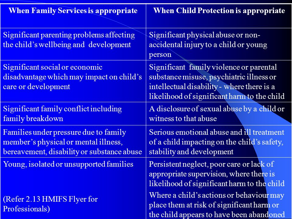 When Family Services is appropriateWhen Child Protection is appropriate Significant parenting problems affecting the child's wellbeing and development Significant physical abuse or non- accidental injury to a child or young person Significant social or economic disadvantage which may impact on child's care or development Significant family violence or parental substance misuse, psychiatric illness or intellectual disability - where there is a likelihood of significant harm to the child Significant family conflict including family breakdown A disclosure of sexual abuse by a child or witness to that abuse Families under pressure due to family member's physical or mental illness, bereavement, disability or substance abuse Serious emotional abuse and ill treatment of a child impacting on the child's safety, stability and development Young, isolated or unsupported families (Refer 2.13 HMIFS Flyer for Professionals) Persistent neglect, poor care or lack of appropriate supervision, where there is likelihood of significant harm to the child Where a child's actions or behaviour may place them at risk of significant harm or the child appears to have been abandoned