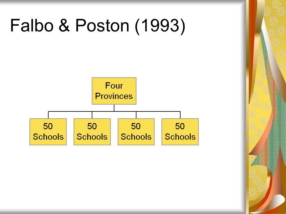 Falbo & Poston (1993)