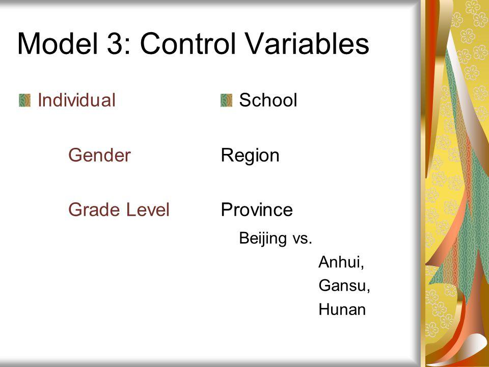 Model 3: Control Variables Individual Gender Grade Level School Region Province Beijing vs. Anhui, Gansu, Hunan